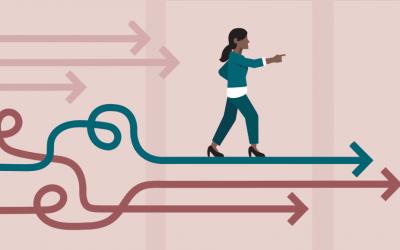 Test : où en êtes-vous dans votre transformation Agile?